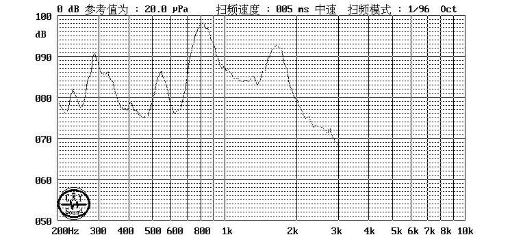 无源在线西甲高清FDC-250125F