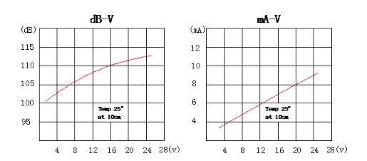 引线在线西甲高清FDK-420160F